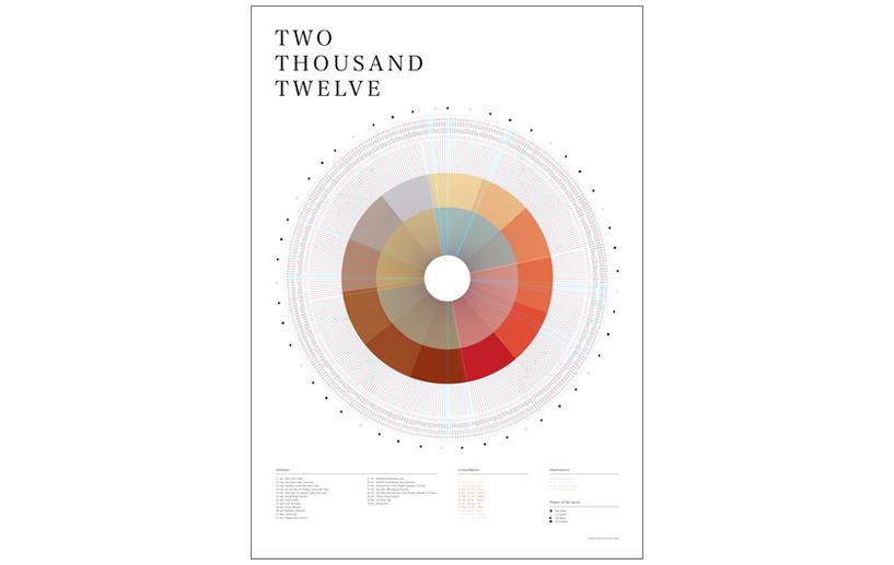 TWO THOUSAND TWELVE width=
